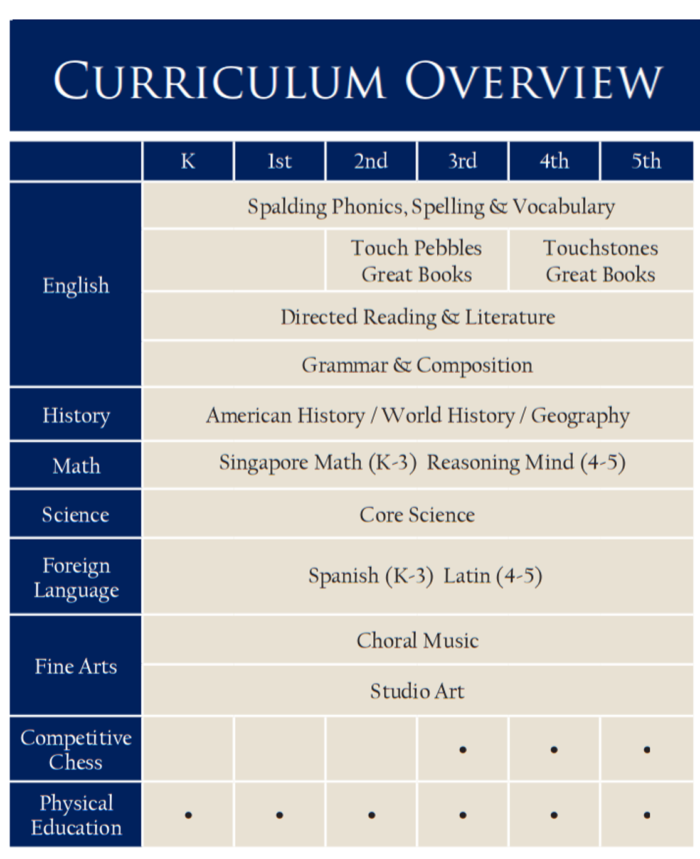 atw-curriculum-overview